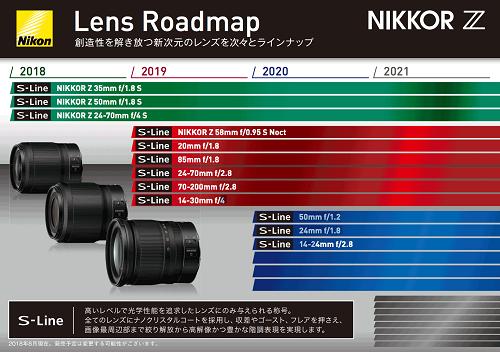 Nikon-Z-mount-roadmap.png