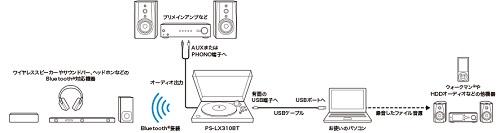 y_ps-lx310bt_connection-diagram.jpg